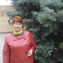 Знакомства с женщинами Иловля
