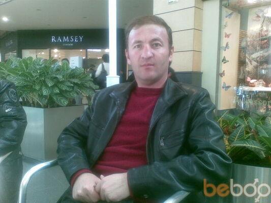 Фото мужчины Sanjubek, Фергана, Узбекистан, 38