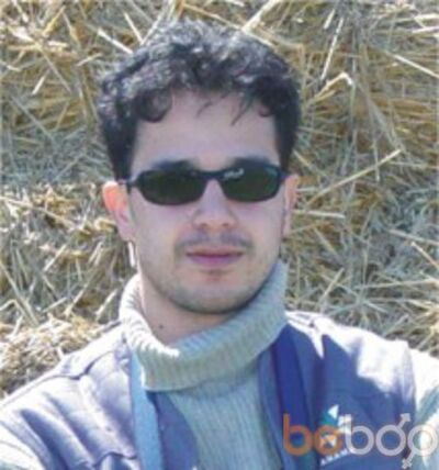 Фото мужчины Jeka, Баку, Азербайджан, 41