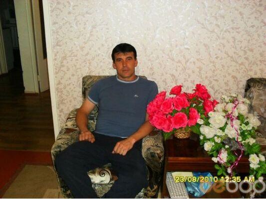 Фото мужчины Spartak11, Душанбе, Таджикистан, 44